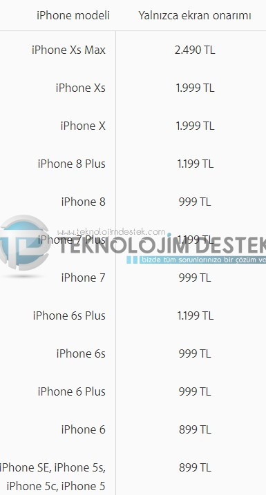 iPhone ekran değişim ücretleri