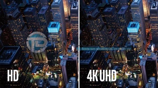 4K ve Full HD arasındaki fark