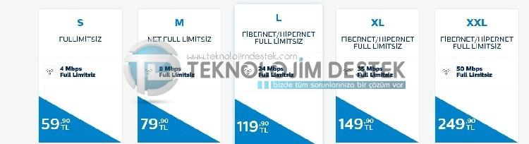 Türk Telekom paket ücretleri sınırsız